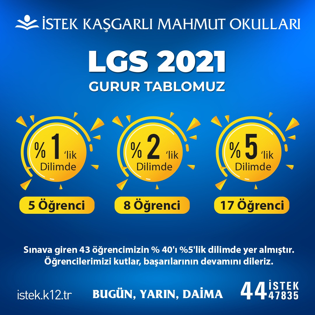 LGS 2021 Gurur Tablomuz